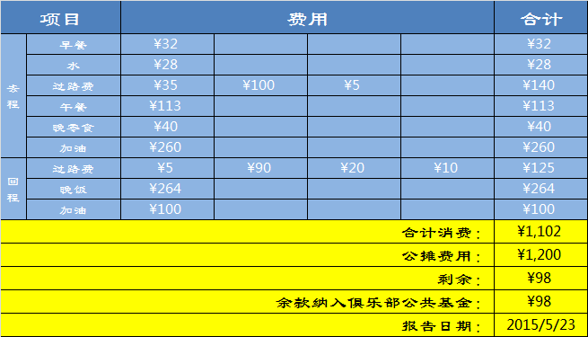 QQ图片20150527002031.png