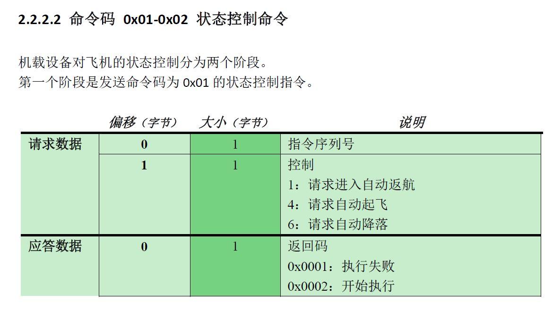 api文档中对命令码0x01的介绍