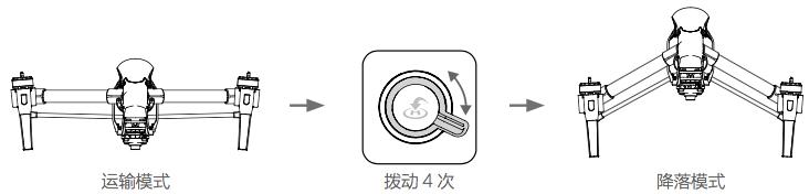 unlockTravelMode_cn.png