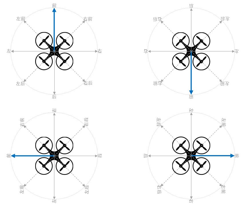 无人机水平方向图.jpg
