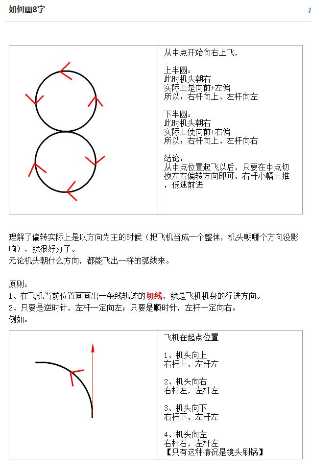 如何画8字