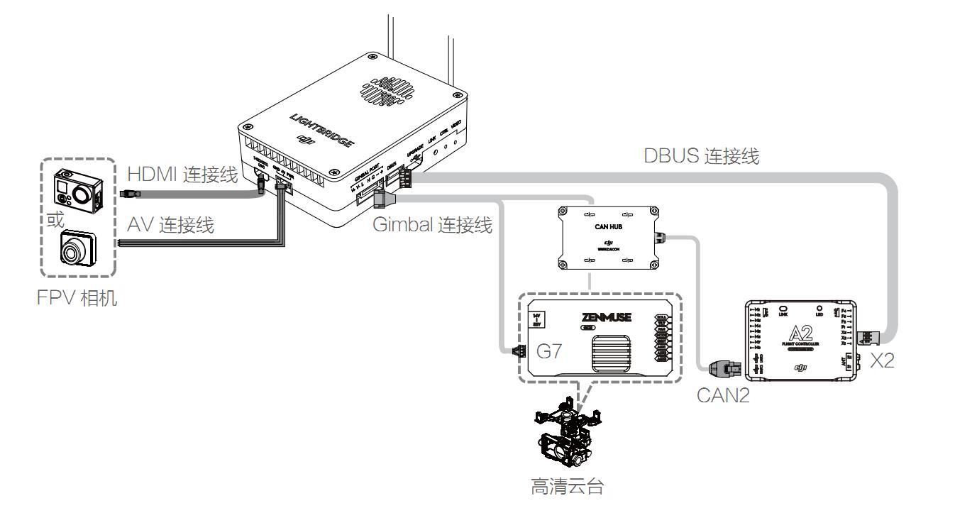 26-Lightbridge模块接线-官网图.jpg