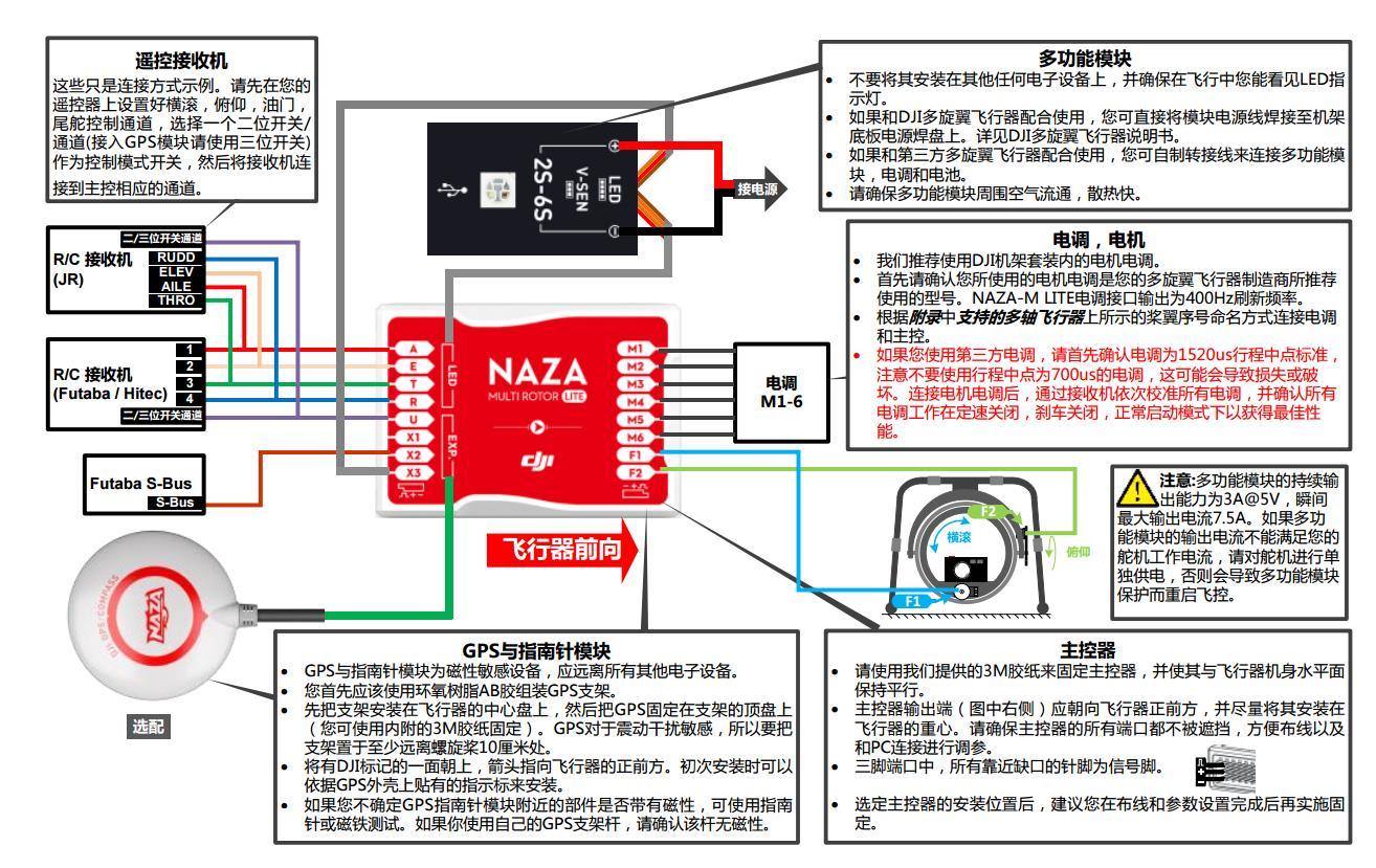 14-官网连接图.jpg