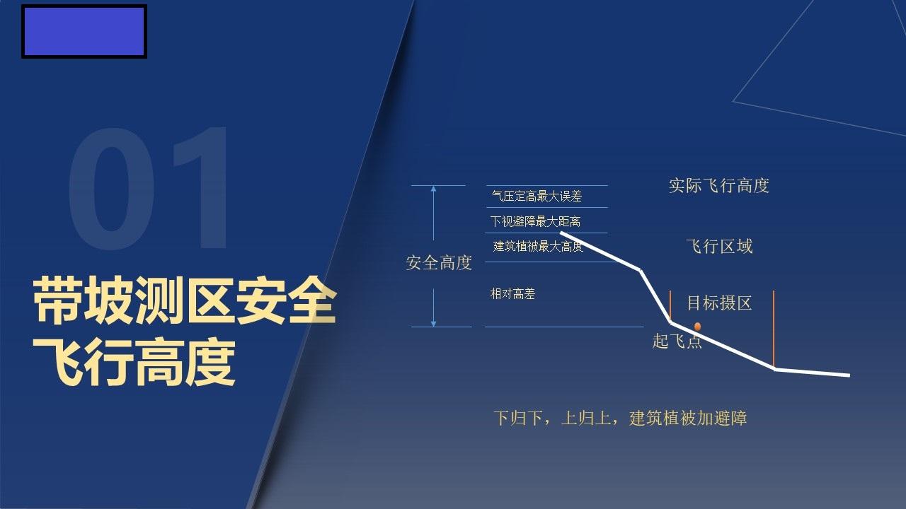 航飞工作流程一般性介绍1.jpg